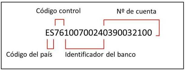 Adi s al c digo de cuenta corriente ccc hola c digo for Codigos oficinas bancarias