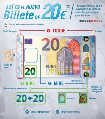 Los Billetes De 50 100 200 Y 500 Euros También Está Previsto Que Cambien